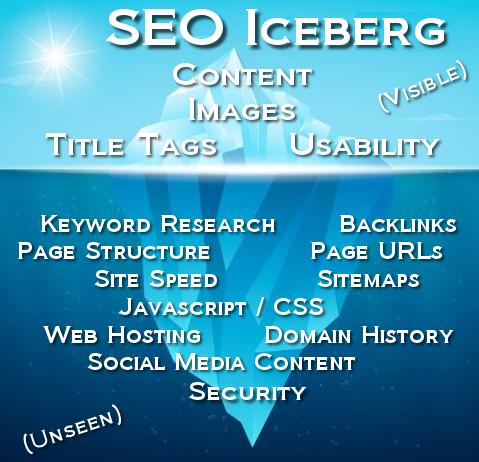 SEO Iceberg