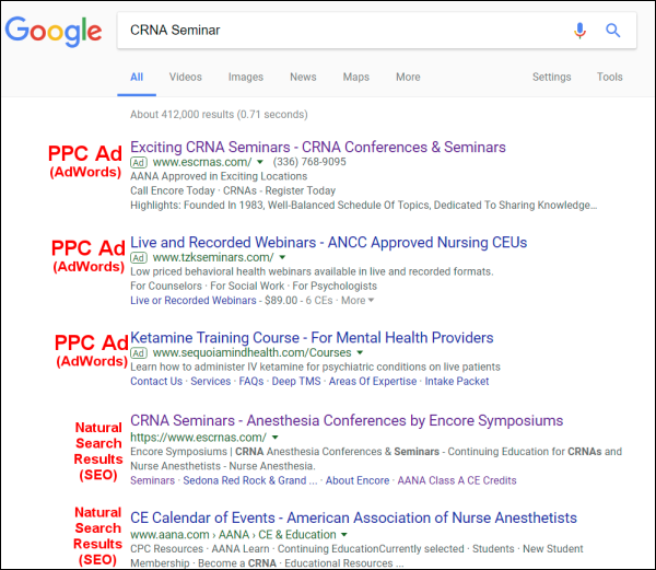 PPC AdWords Example